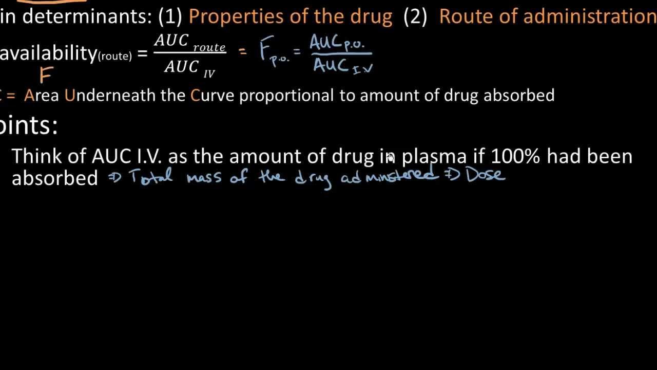 General Principles Of Pharmacology Pharmacokinetics