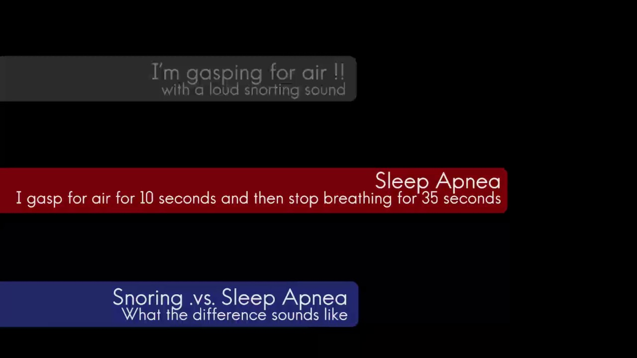 Snoring vs Sleep Apnea - What the difference sounds like
