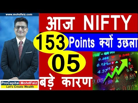 आज-निफ़्टी-153-points-क्यों-उछला-?-|-latest-share-market-news-in-hindi-|-latest-stock-market-news