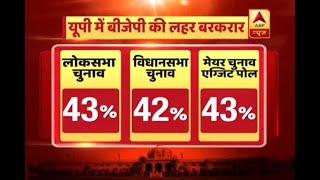Jan Man: ABP News-C voter's exit poll declares BJP win in 15 seats in the UP civic polls