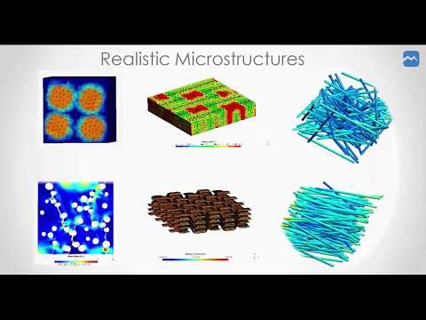 Integration of Multiscale Multiphase materials with Abaqus