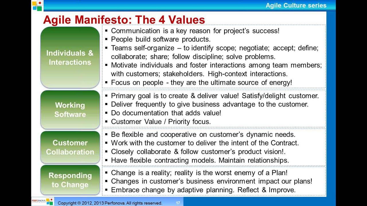 "Manifesto Image: ""Agile Manifesto As It Is"" For Successful Transformation"