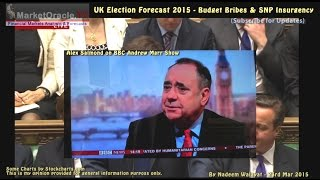 UK Election Forecast 2015 - Budget Bribes and Labour SNP Catastrophe