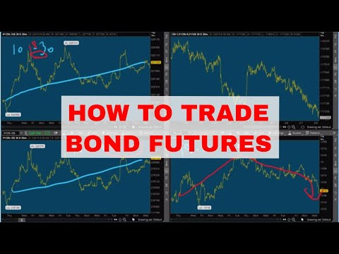 [BONDS & INTEREST RATES] How to Trade Futures | How to Trade the Yield Curve | FED | ThinkorSwim