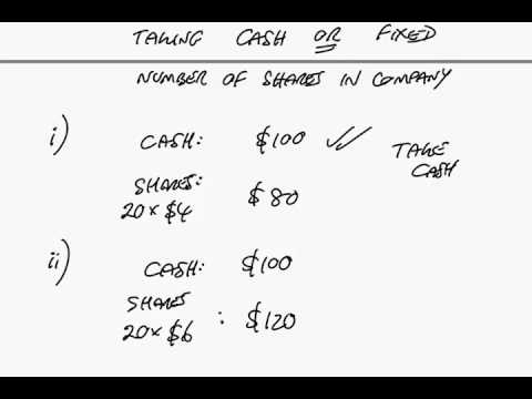 ACCA F9 Sources of Finance: Convertible Debt