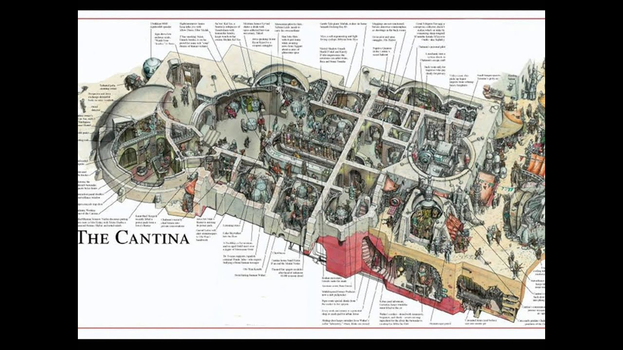 22 Awesome Star Wars Blueprints And Cutaways Youtube
