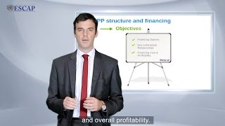 Module 6: PPP Structure and Financing