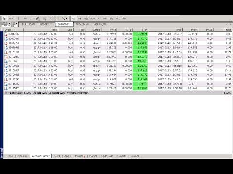 Forex basket trader ea
