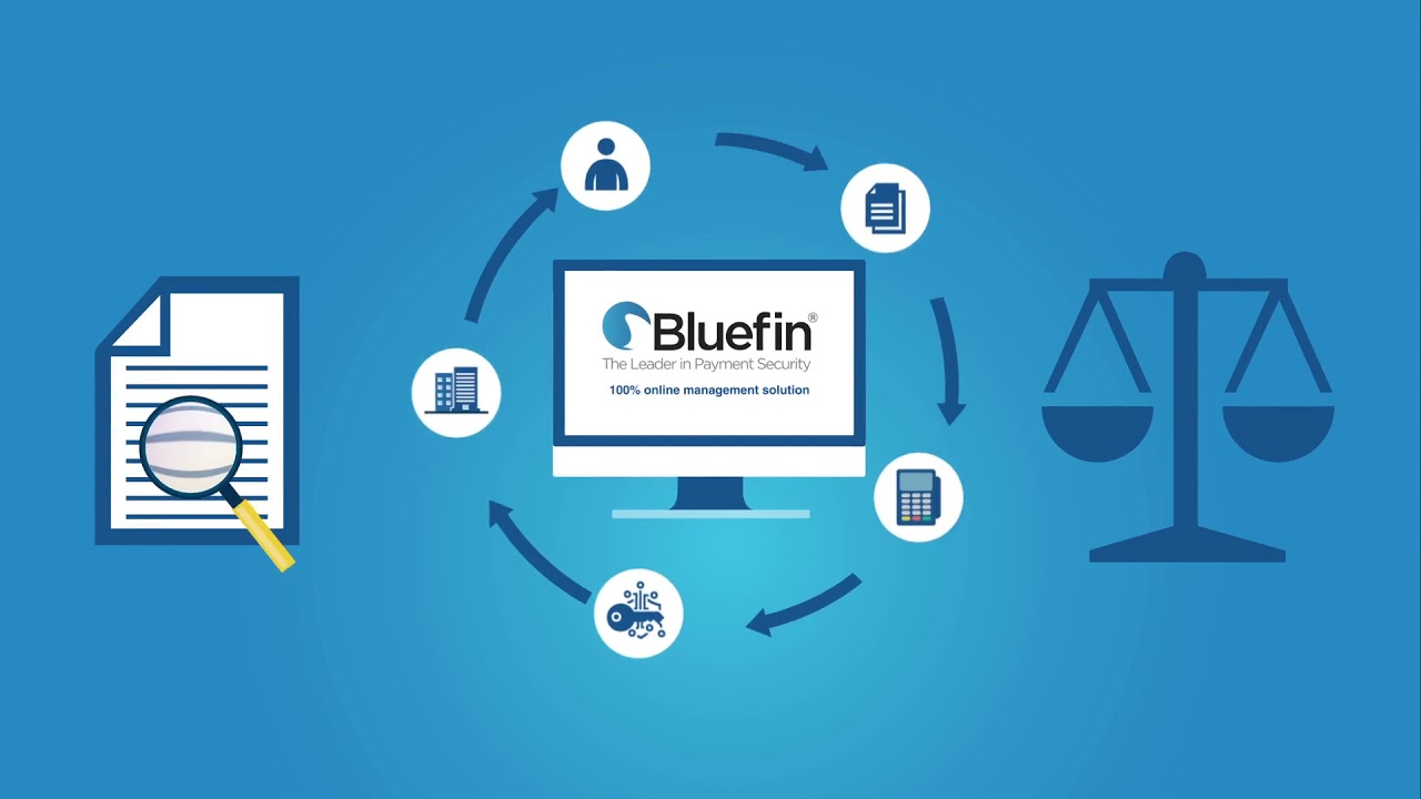 Bluefin Merchants and Partners: Resources and Services