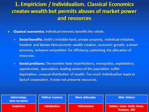 Ethics and global financial crisis. June 2012.wmv