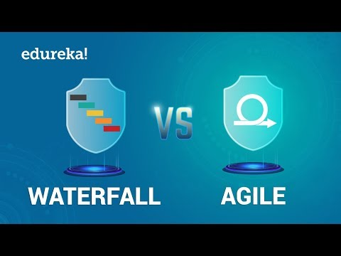 Agile Vs Waterfall | Which Software Development Approach Would You Choose? | Edureka