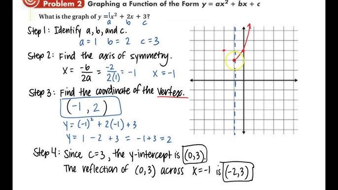 standard form in algebra 2  Algebra 8: Chapter 8 Lesson Videos - YouTube