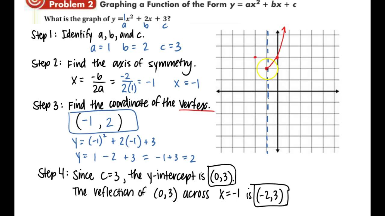 Algebra 2 42 standard form of a quadratic function youtube algebra 2 42 standard form of a quadratic function falaconquin