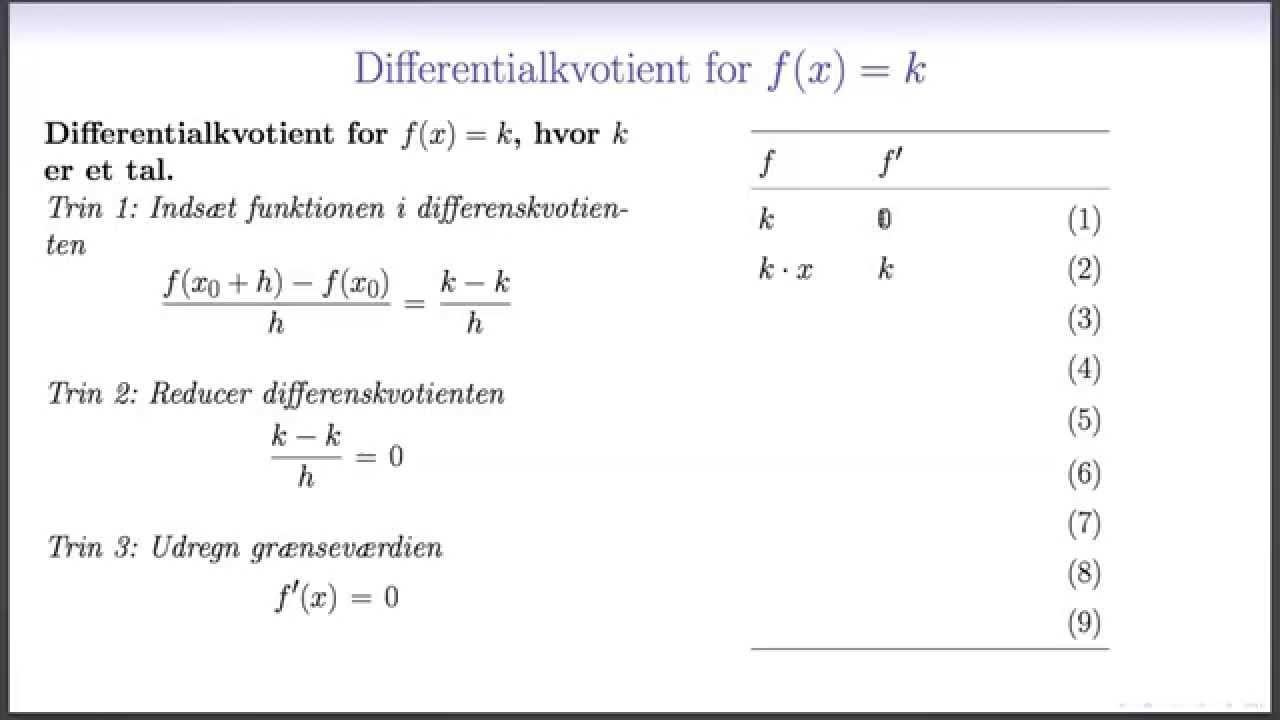 Differentialregning L3 - Differentialkvotient af en konstant funktion
