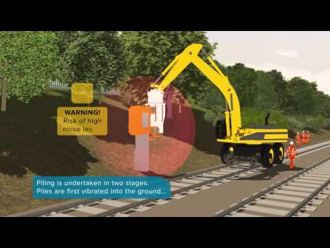 Electrifying The Railway: Piling And Overhead Line Equipment