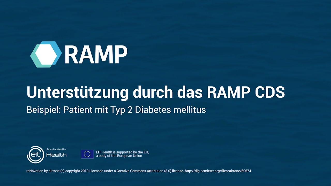 Unterstützung durch das RAMP CDS