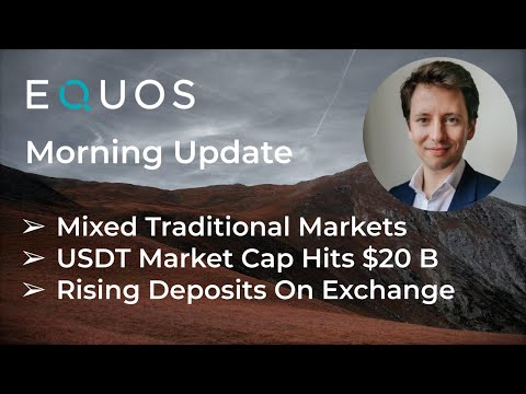 EQUOS – Daily Update – Dec 15th – Financial and Crypto Markets
