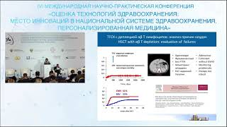 Клеточные технологии в оптимизации результатов трансплантации гемопоэтических клеток у детей