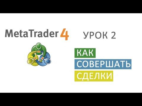 METATRADER 4 | Торговая платформа FOREX | Как совершать сделки в Mt4 #2