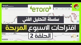 سلسلة التحليل الفني forex الحلقة 2   شرح مؤشرات البورصه  بالدارجة   eToro Maroc
