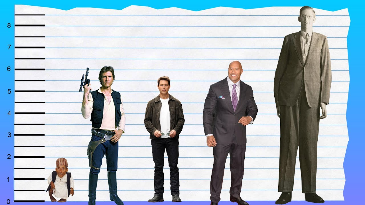 how tall is harrison ford height comparison youtube