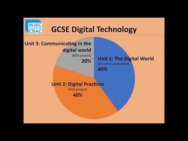 Digital Technology - CAHS Year 9 Options 2021