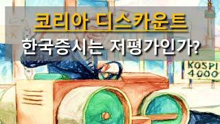 코리아 디스카운트, 한국 증시는 과연 진짜 저평가일까?…