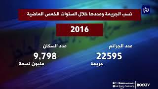 مدير الأمن العام: انخفاض ملموس في نسب الجريمة بالمملكة - (18-8-2019)