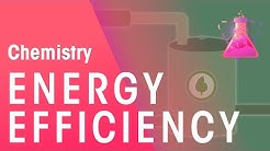 What Are The Green Chemistry Principles - Energy Efficiency | Chemistry for All | FuseSchool