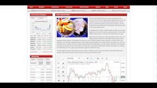 [ITNW] Forex. Commodity currencies. New Zealand Dollar
