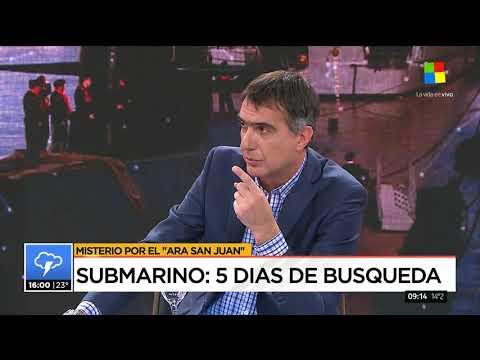 "Desesperada búsqueda del submarino ""Ara San Juan"""