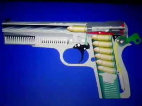 Pistola Browning 9mm - Ciclo de disparo - Firing cycle