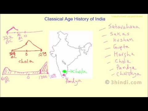 Classical Age History of India in Hindi - Gupta Dynasty, Satavahana, Chola, Pandya, Saka, kushan