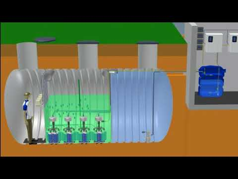 AQUALOOP installation kit for water treatment and greywater
