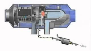 Как работают Воздушные автономные отопители