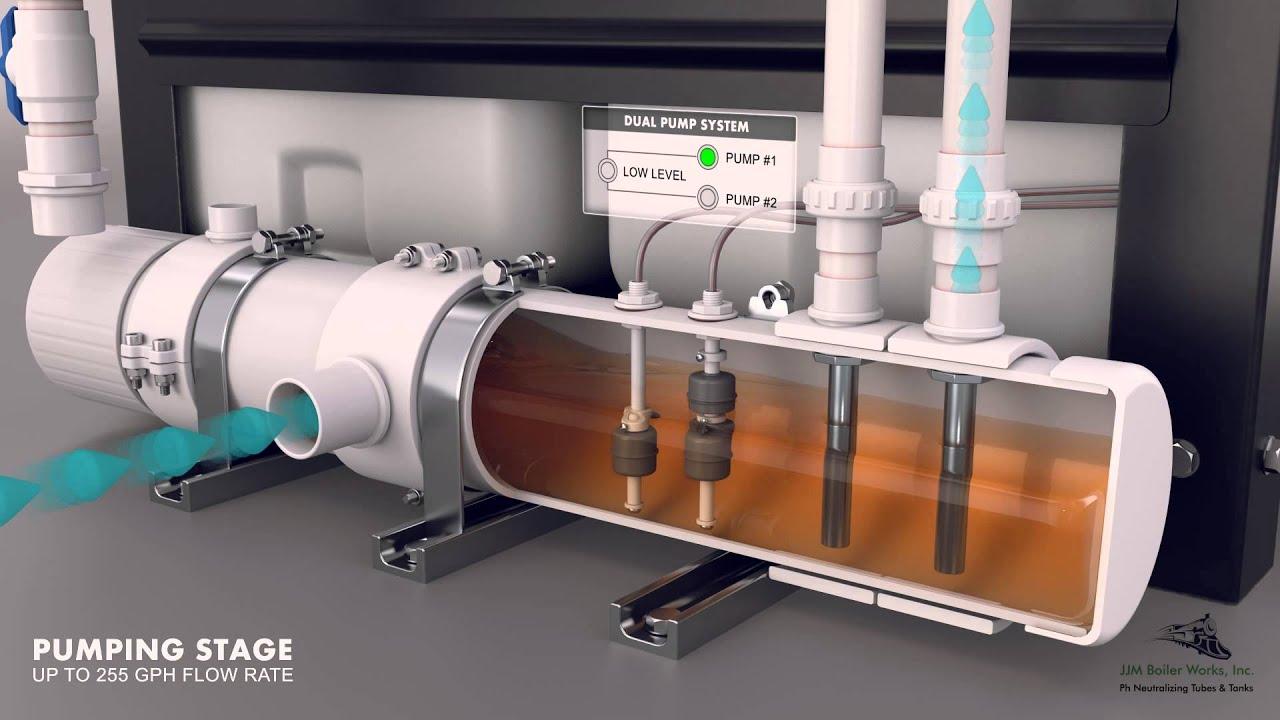 JJM Boiler Works NB-300 HD - YouTube