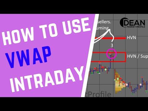 Trading Strategies Using Vwap « Global trading community