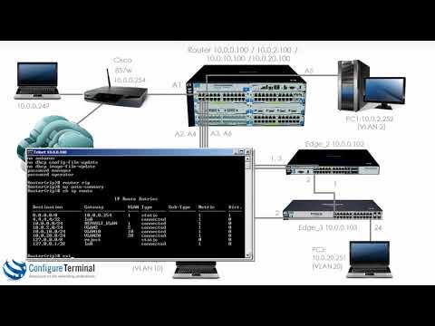 Aruba HPE Networking (Part 18): ProCurve / ProVision / Aruba
