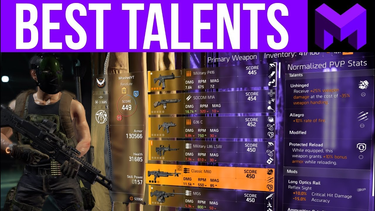 The Division 2: The Best Weapon Talents You Should Look Out For!