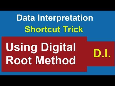 Data Interpretation Shortcuts | For IBPS PO Clerk | SBI PO Clerk