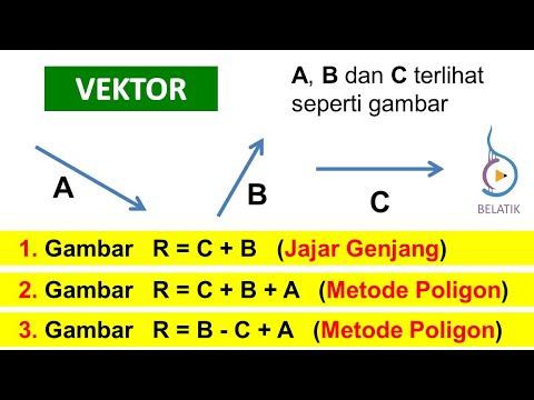 menggambar-resultan-vektor-metode-jajar-genjang-dan-metode-poligon