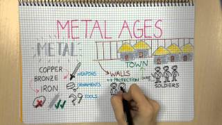 Metal Ages. Prehistory for Primary Education
