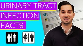 Urinary Tract Infection | UTI Symptoms | Urinary Tract Infection Symptoms