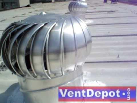 La ventilaci n funnycat tv for Extractores de cocina baratos