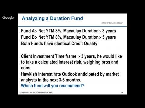 Basics of fixed income (bonds, debt funds)