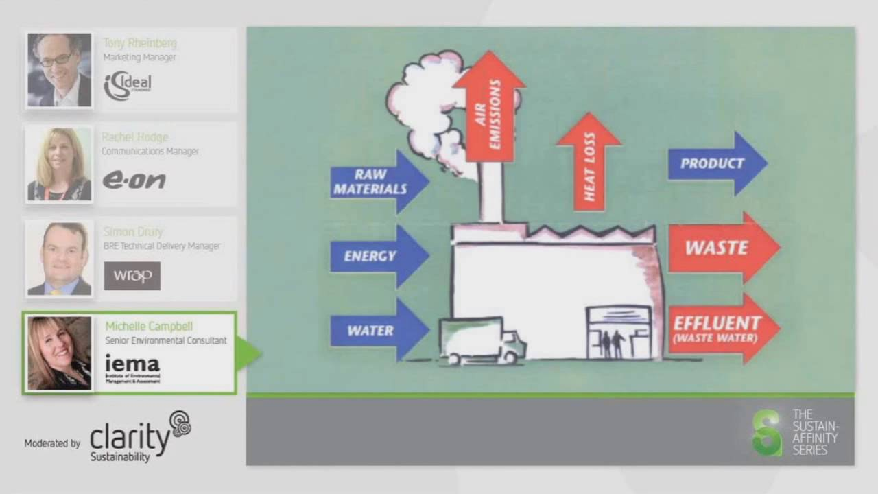what is an environmental management system ems