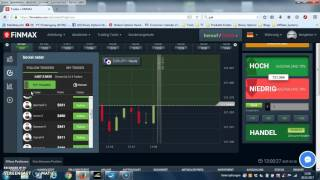 Finmax ✚ Finmax Erfahrungen (deutsch) ✚ Finmax Binäre Optionen Strategie - CFD Trading