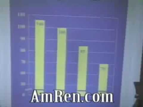 Download Youtube: what is the average iq of different races