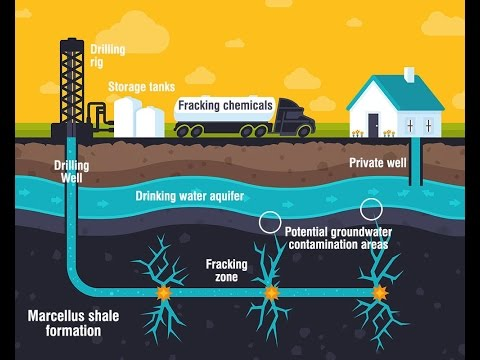 "ECOLOGICAL DESTRUCTION ""THE FRACKING"" ( English )"