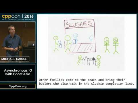"CppCon 2016: Michael Caisse ""Asynchronous IO with Boost.Asio"""